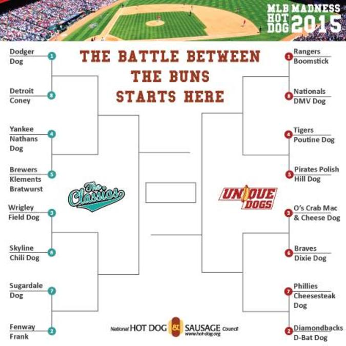 march madness spreads ver mlb