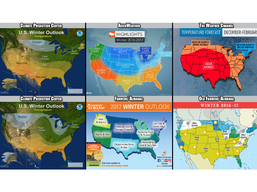 Companies Like Accuweather The Weather Channel The Old Farmers Almanac And The Climate Prediction Center Piece Together What The United States Can Expect