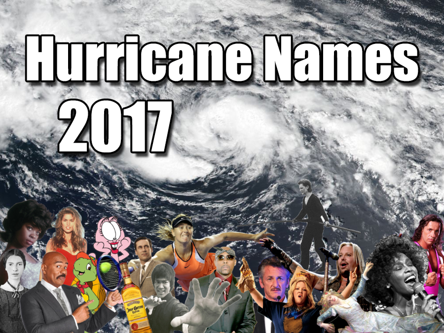 Atlantic Hurricane Names 2017