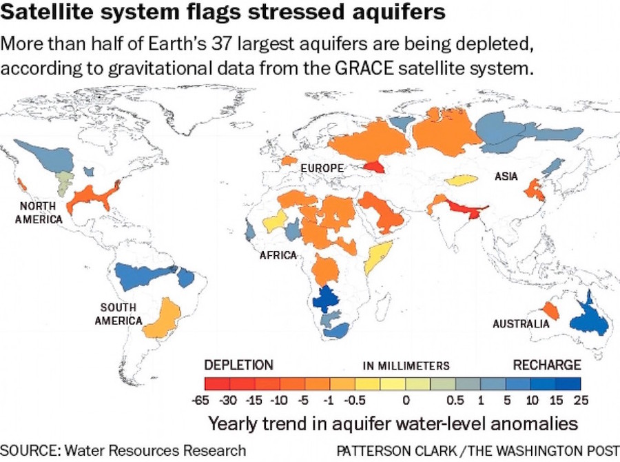 Attention science deniers nasa study points to steep decline in more humans mean more water pumped out of global bath tubs more global warming means more evaporates and more need for groundwater gumiabroncs Choice Image