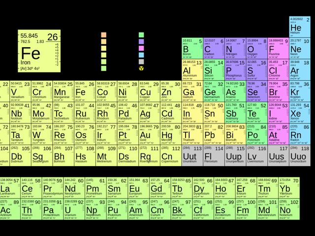 There are 4 fewer seats at the periodic table now newsy story urtaz Choice Image