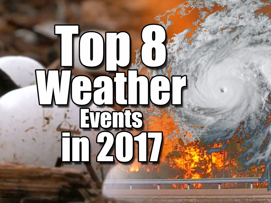 Year in Review- Weather 2017